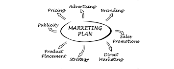 Your Internet Marketing Strategy For Success